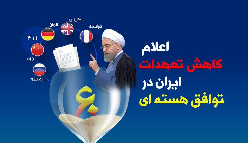 یک منبع آگاه: اروپا تا 15آبان به تعهداتش عمل نکند؛ گام چهارم را برمیداریم/ اجرای دور جدید کاهش تعهدات، بعد از بررسی و تصمیمگیری در شورای عالی امنیت/ پیشنهاد ۱۸.۴۲ میلیارد دلاری ژاپن و فرانسه به ایران برای بازگشت به تعهدات برجامی
