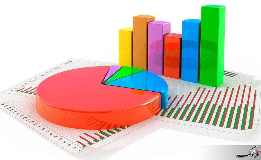 ذره بین بهارستان نشینان بر روی بودجه ۱۴۴۰ هزار میلیارد تومانی شرکتهای دولتی