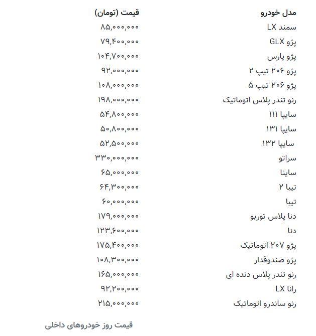 کاهش قیمت خودرو + لیست قیمتهای روز
