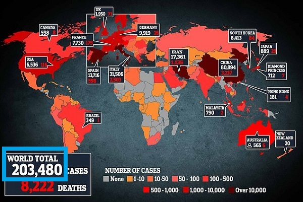 با افزایش صدهزارتایی در ۲ روز، شمار مبتلایان قطعی ویروس کرونا در جهان به ۴۰۰ هزار نفر رسید!