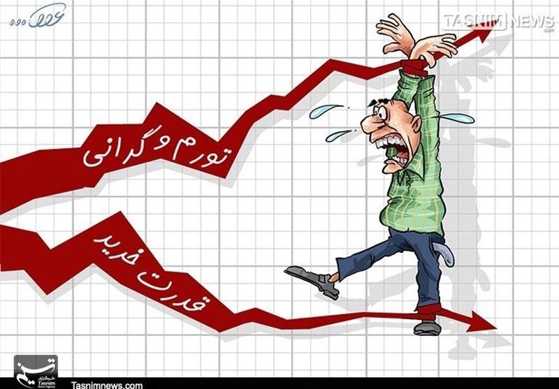 در سال 98، نرخ تورم کدام استان ها بالای 40 درصد ماند؟