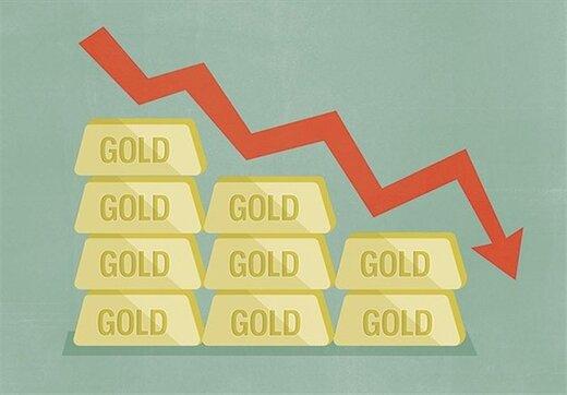 طلا به پایینترین قیمت در ۶ هفته اخیر رسید