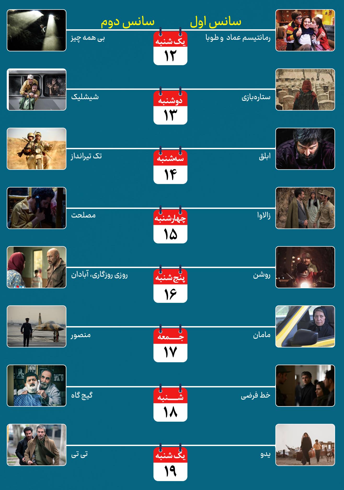 کوچکترین جشنواره در چهار دهه با نمایش 16 فیلم / میلیونها ظرفیت تماشای فیلم در دوران کرونا