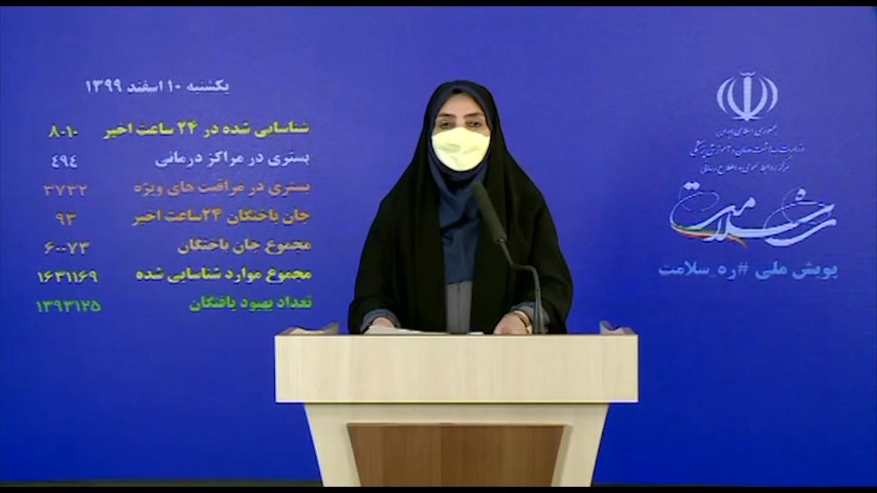 ايران   الصحة تعلن تسجيل 8010 إصابات جديدة و 93 حالة وفاة بكورونا
