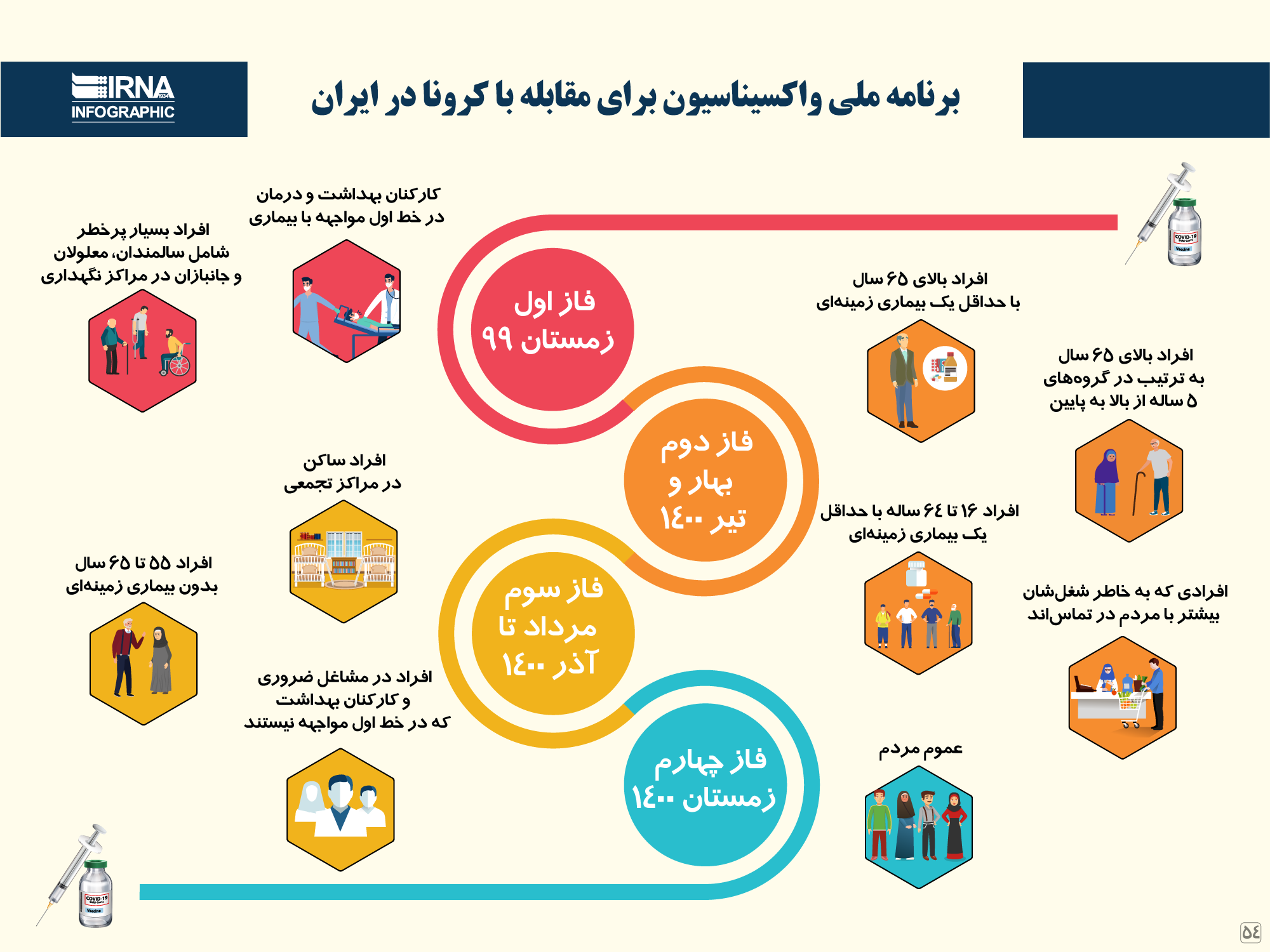 اعتراض نایب رئیس شورای شهر تهران به سند ملی واکسیناسیون؟!