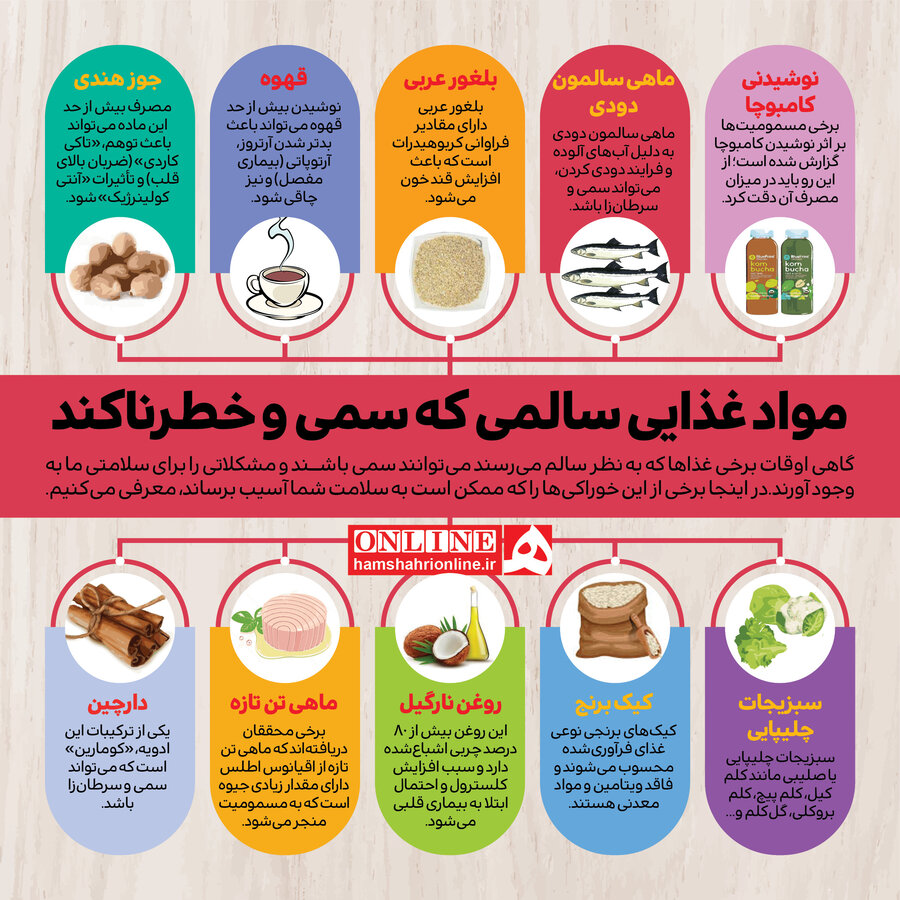 اینفوگرافیک: مواد غذایی سالمی که سمی هستند
