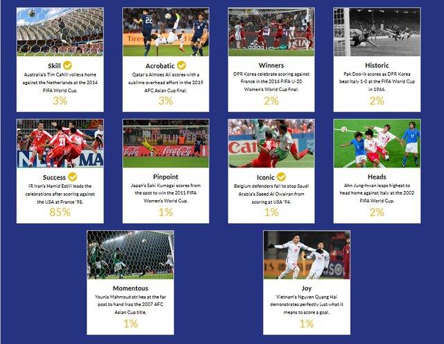 گل استیلی به آمریکا بین ۱۰لحظه برتر فوتبال آسیا