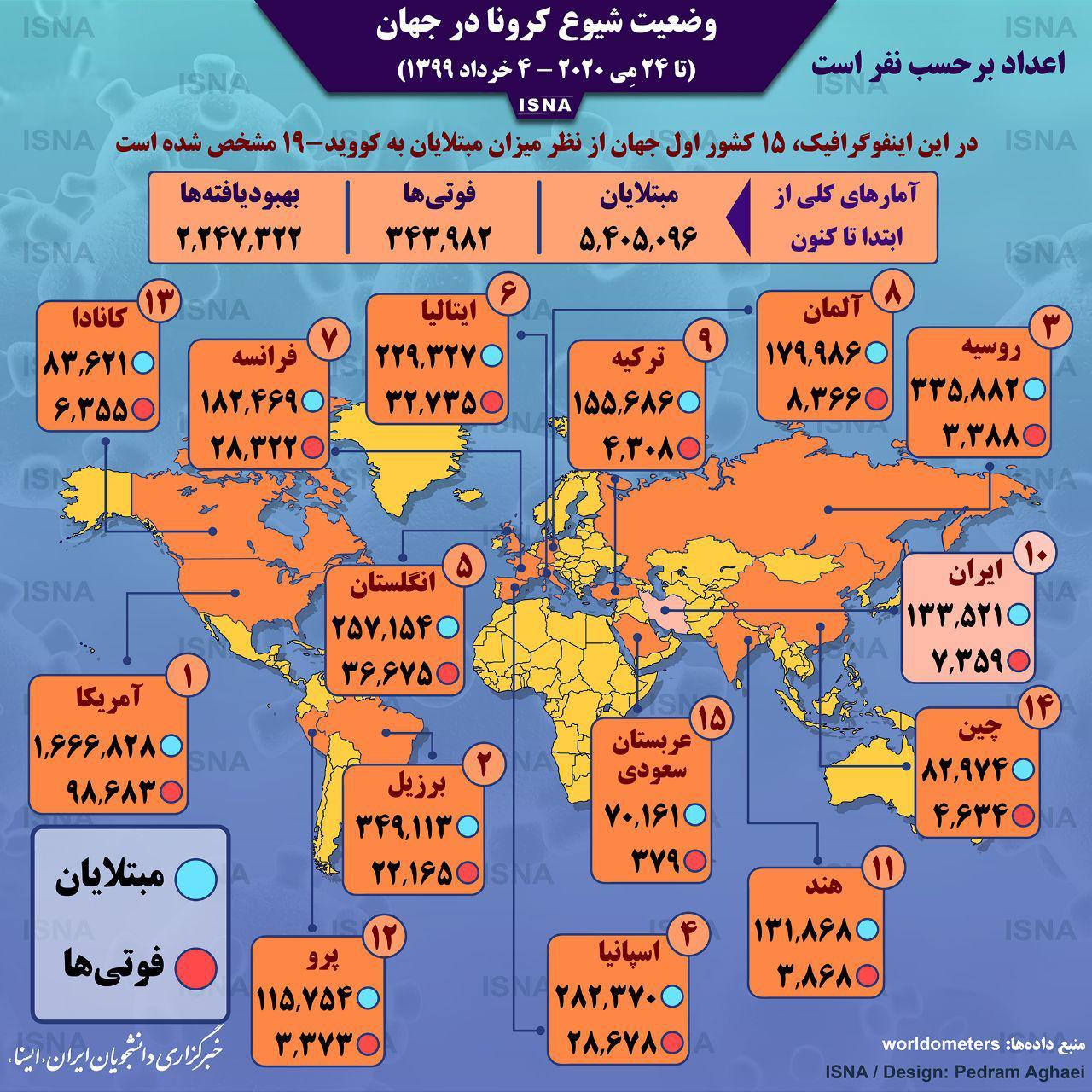 اینفوگرافی: آمار کرونا در جهان تا ۴ خرداد