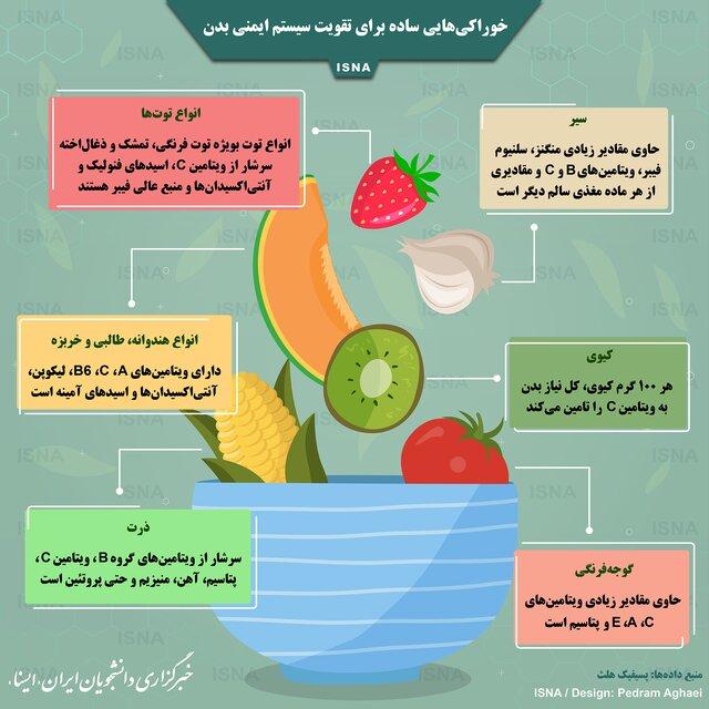 خوراکیهایی ساده برای تقویت سیستم ایمنی بدن