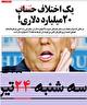 معنای سکوت چین چیست؟ /بازیگری علی لاریجانی در روابط ایران و چین/قرنطینه کامل میسّر است