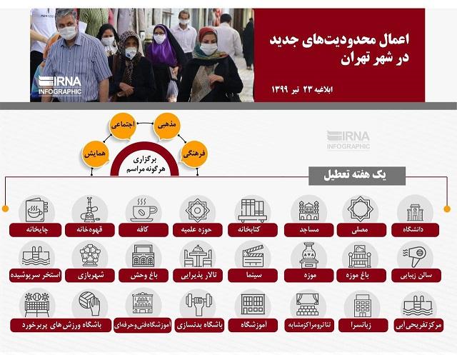 محدودیت های جدید در شهر تهران