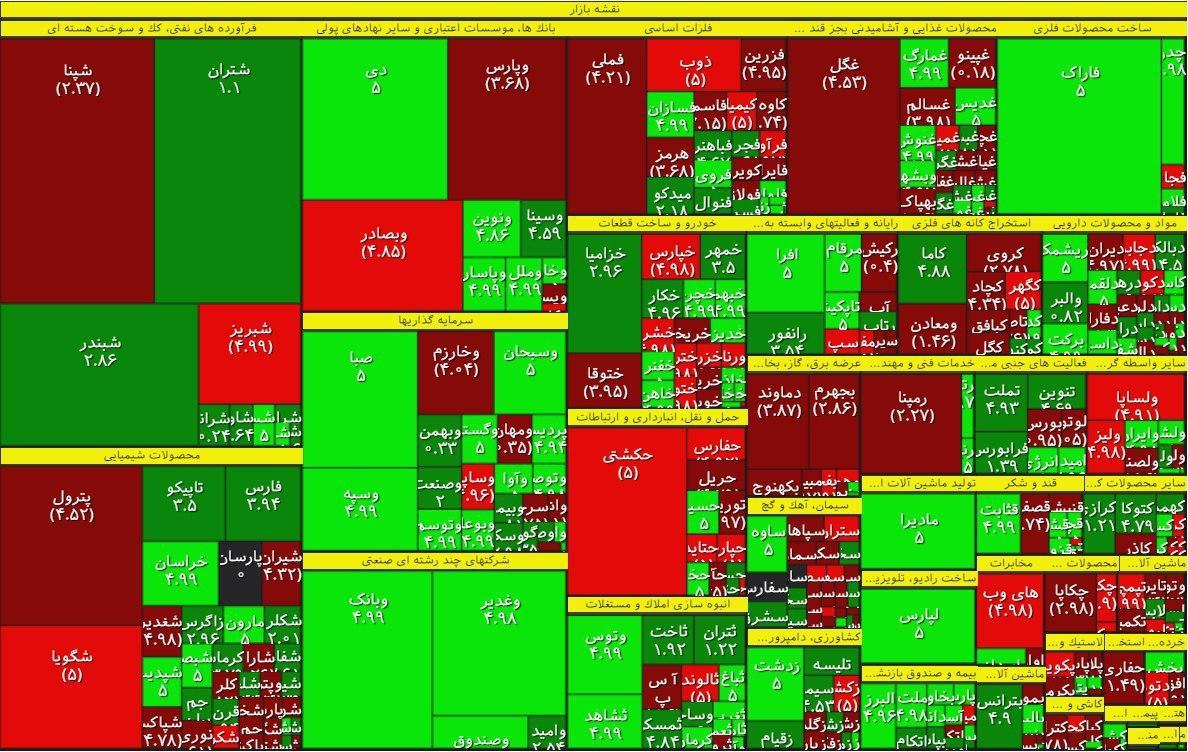 گزارش بورس امروز سه شنبه 14 مرداد 99/ سهامداران برای خرید چه نمادهایی صف ایستادند؟