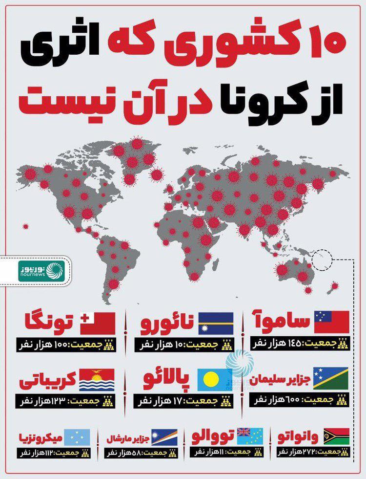 اینفوگرافی: ۱۰ کشوری که اثری از کرونا در آنها نیست
