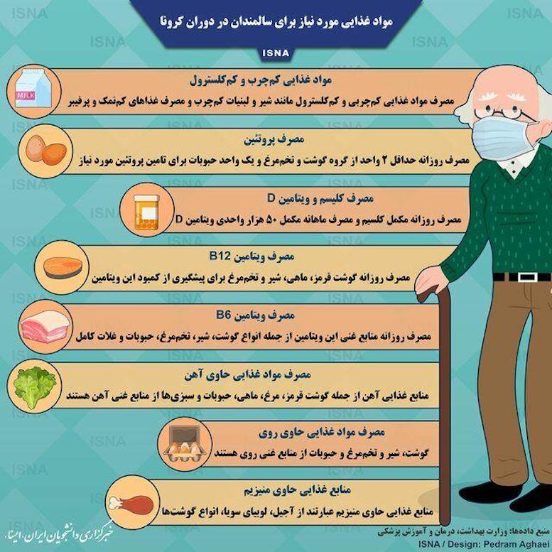 مواد غذایی مورد نیاز برای سالمندان در دوران کرونا