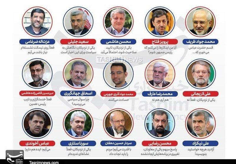 رونمایی از ۳+۱۵ کاندیدای احتمالی انتخابات ۱۴۰۰