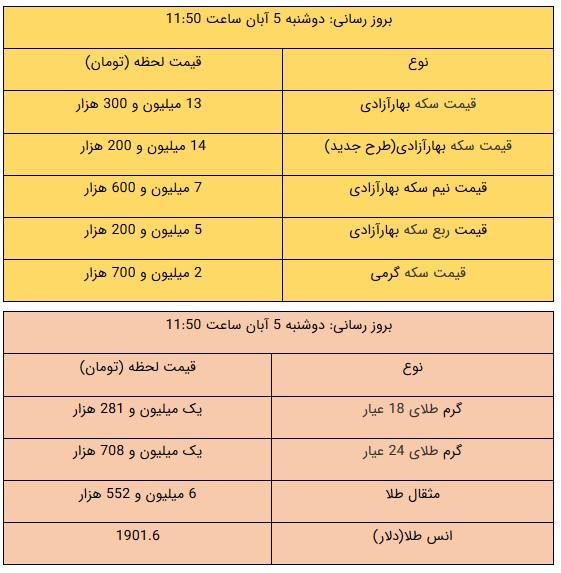 قیمت طلا و سکه، امروز ۵ آبان ۹۹