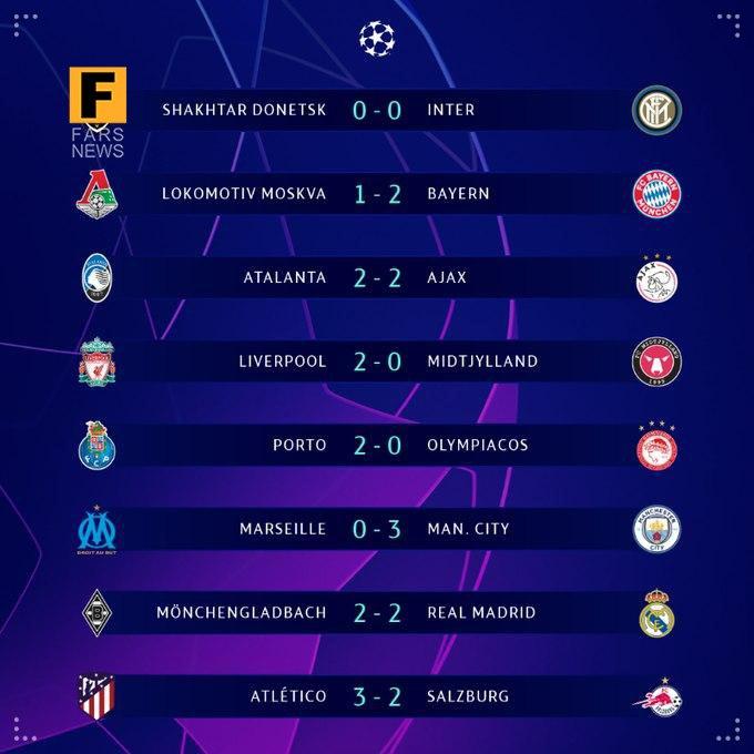 نتایج دیشب لیگ قهرمانان اروپا ؛ کامبک معجزهوار رئال