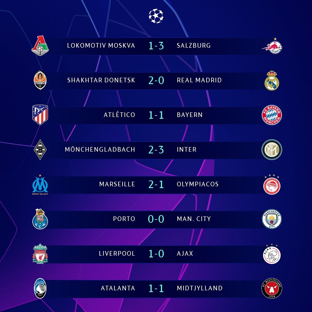 نتایج امشب لیگ قهرمانان اروپا: رئال درآستانه حذف