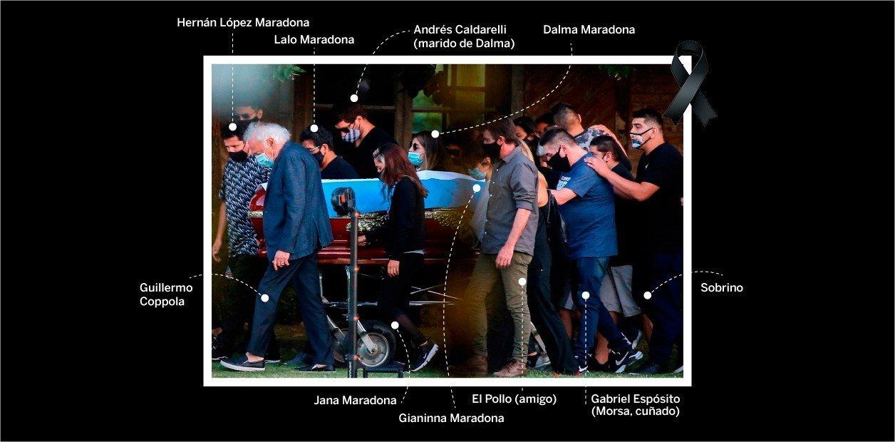 چه کسی تابوت مارادونا را حمل کرد؟