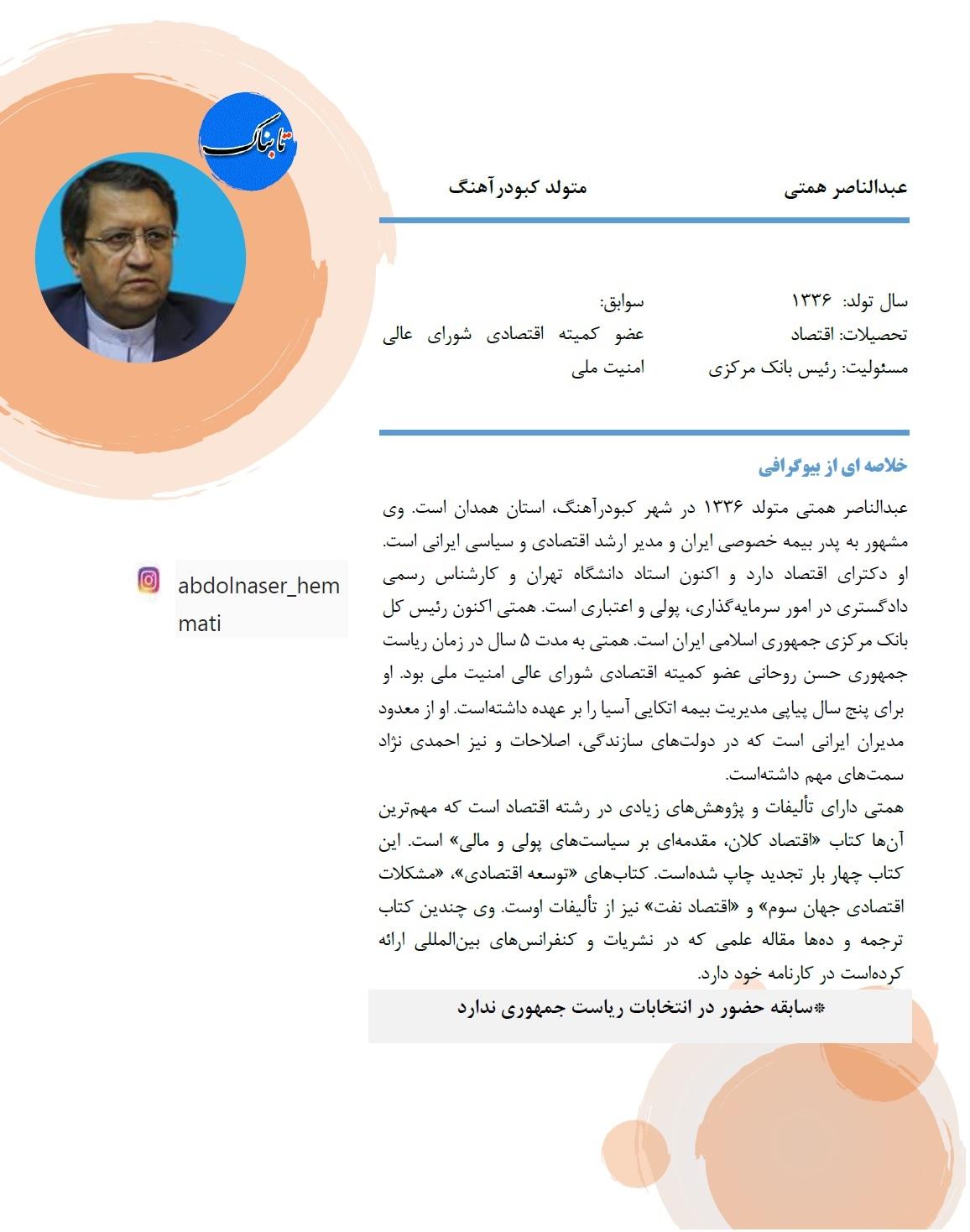 عبدالناصر همتی کیست؟