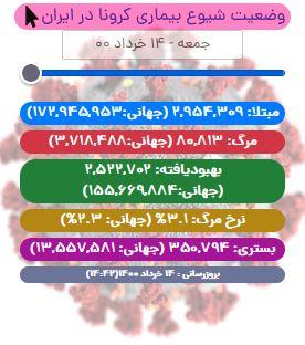 آخرین آمار کرونا در ایران تا ۱۴ خرداد/ ۱۵۵ بیمار دیگر چشم از جهان فروبستند