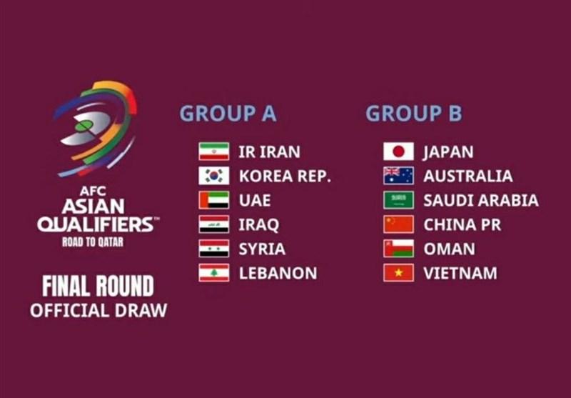 قرعه کشی مقدماتی جام جهانی در آسیا | لبخند شانس به ایران