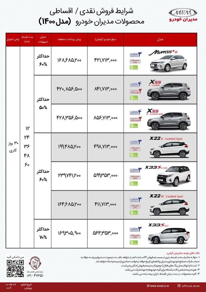 طرح فروش مدیران خودرو مرداد 1400