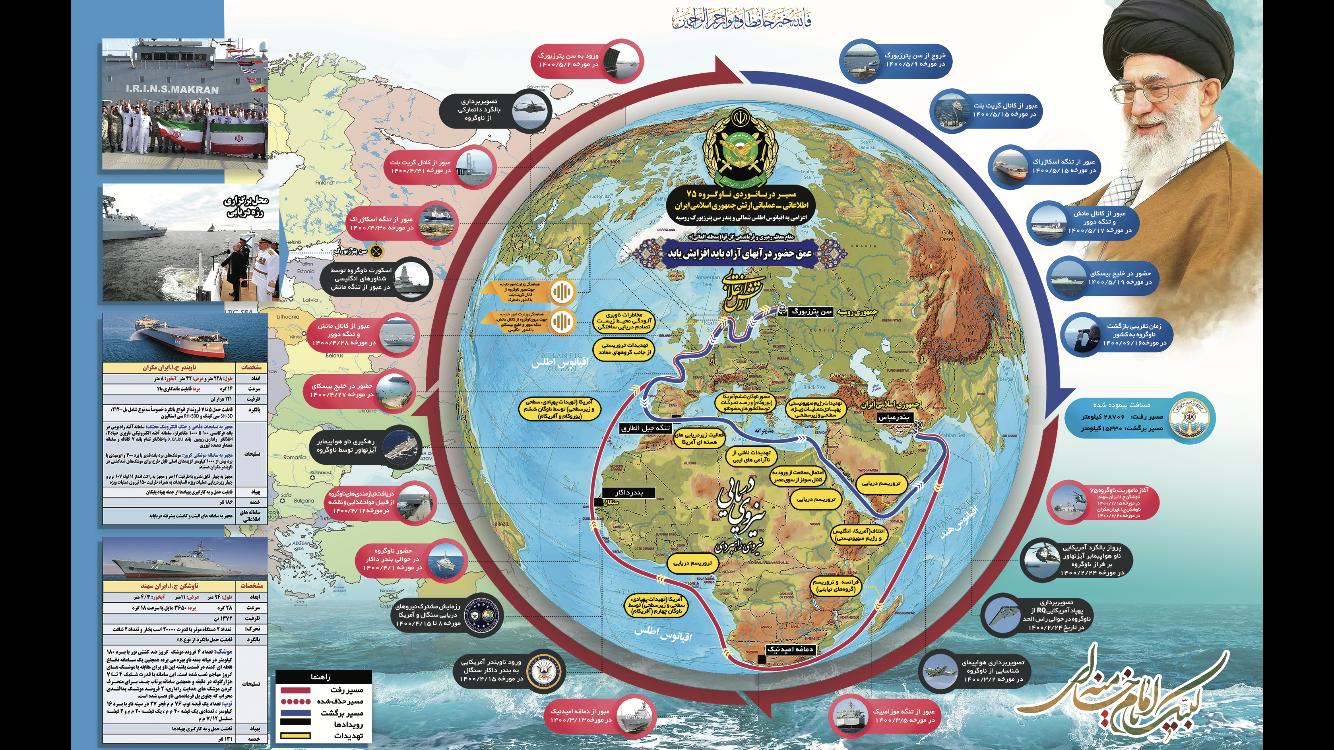 نمایش قدرت نیروی دریایی ایران در آبهای بینالمللی/ دنیا از حضور ایران در حیات خلوت آمریکا متعجب شد