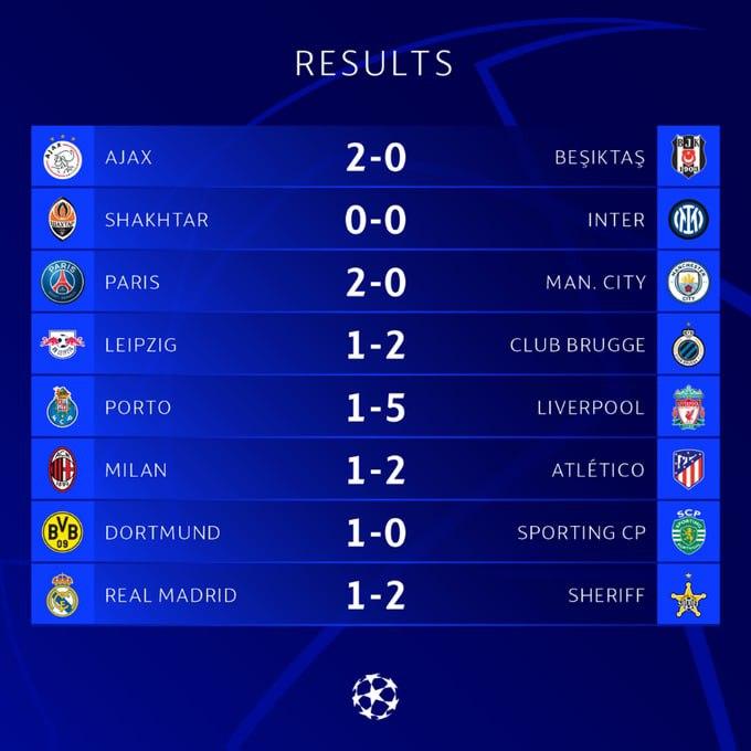 لیگ قهرمانان اروپا   برتری پاریس با سوپرگل مسی مقابل سیتی و گواردیولا / پورتو ۵گل خورد، طارمی به لیورپول هم گل زد