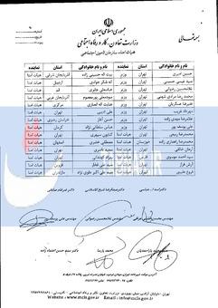 صفحه آخر صورتجلسه چهل و چهارمین جلسه هیات امنا به تاریخ 92/5/14 (عباسی وزیر تعاون است)