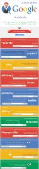 اینفوگرافی سرچ در گوگل