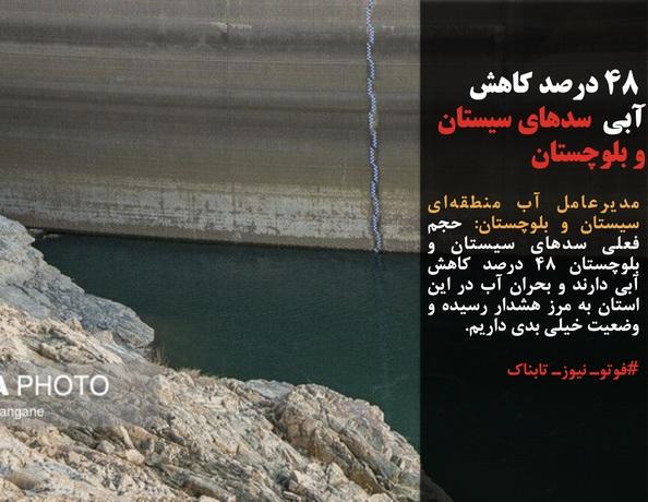 مدیرعامل آب منطقهای سیستان و بلوچستان: حجم فعلی سدهای سیستان و بلوچستان ۴۸ درصد کاهش آبی دارند و بحران آب در این استان به مرز هشدار رسیده و وضعیت خیلی بدی داریم.