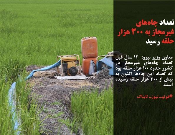 معاون وزیر نیرو:  12 سال قبل تعداد چاههای غیرمجاز در کشور حدود 100 هزار حلقه بود که تعداد این چاهها اکنون به بیش از 300 هزار حلقه رسیده است.