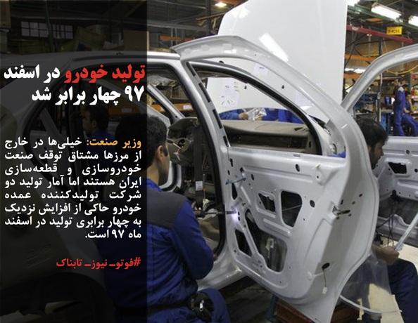 وزیر صنعت: خیلیها در خارج از مرزها مشتاق توقف صنعت خودروسازی و قطعهسازی ایران هستند اما آمار تولید دو شرکت تولیدکننده عمده خودرو حاکی از افزایش نزدیک به چهار برابری تولید در اسفند ماه ۹۷ است.