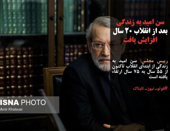 رییس مجلس: سن امید به زندگی از ابتدای انقلاب تاکنون از ۵۵ سال به ۷۵ سال ارتقاء یافته است