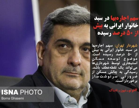 شهردار تهران: سهم اجارهبها در سبد خانوار ایرانی به بیش از ۵٠ درصد رسیده است. موضوع توسعه مسکن استیجاری توسط شهرداریها میتواند یک نقطهعطف باشد. رسیدگی به چالش مسکن از ضرورتی سرنوشتساز برخوردار است.