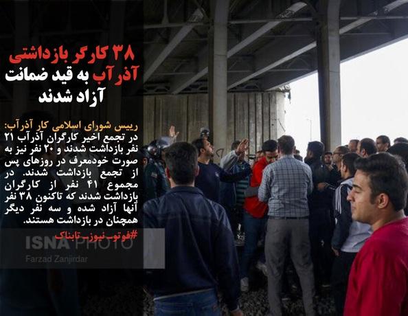 رییس شورای اسلامی کار آذرآب: در تجمع اخیر کارگران آذرآب ۲۱ نفر بازداشت شدند و ۲۰ نفر نیز به صورت خودمعرف در روزهای پس از تجمع بازداشت شدند. در مجموع ۴۱ نفر از کارگران بازداشت شدند که تاکنون ۳۸ نفر آنها آزاد شده و سه نفر دیگر همچنان در بازداشت هستند.