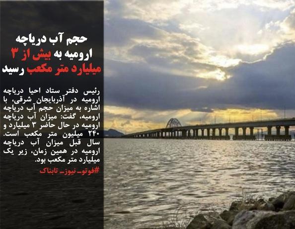 رئیس دفتر ستاد احیا دریاچه ارومیه در آذربایجان شرقی، با اشاره به میزان حجم آب دریاچه ارومیه، گفت: میزان آب دریاچه ارومیه در حال حاضر ۳ میلیارد و ۲۴۰ میلیون متر مکعب است.  سال قبل میزان آب دریاچه ارومیه در همین زمان، زیر یک میلیارد متر مکعب بود.