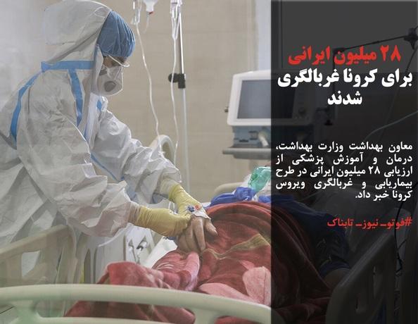 معاون بهداشت وزارت بهداشت، درمان و آموزش پزشکی از ارزیابی ۲۸ میلیون ایرانی در طرح بیماریابی و غربالگری ویروس کرونا خبر داد.