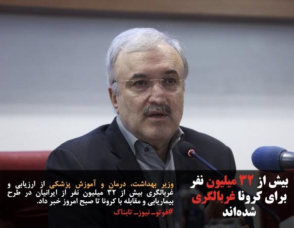 وزیر بهداشت، درمان و آموزش پزشکی از ارزیابی و غربالگری بیش از ۳۲ میلیون نفر از ایرانیان در طرح بیماریابی و مقابله با کرونا تا صبح امروز خبر داد.